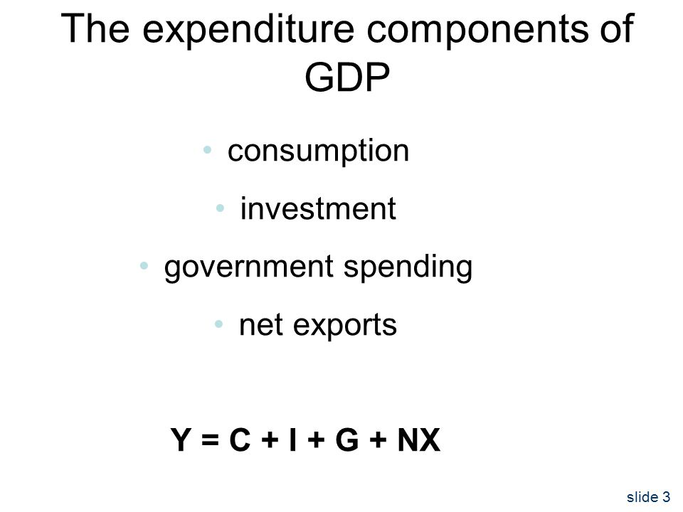 slide 3 The expenditure components of GDP consumption investment government spending net exports Y = C + I + G + NX