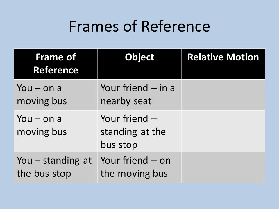 Frames of Reference Frame of Reference ObjectRelative Motion You – on a moving bus Your friend – in a nearby seat You – on a moving bus Your friend – standing at the bus stop You – standing at the bus stop Your friend – on the moving bus