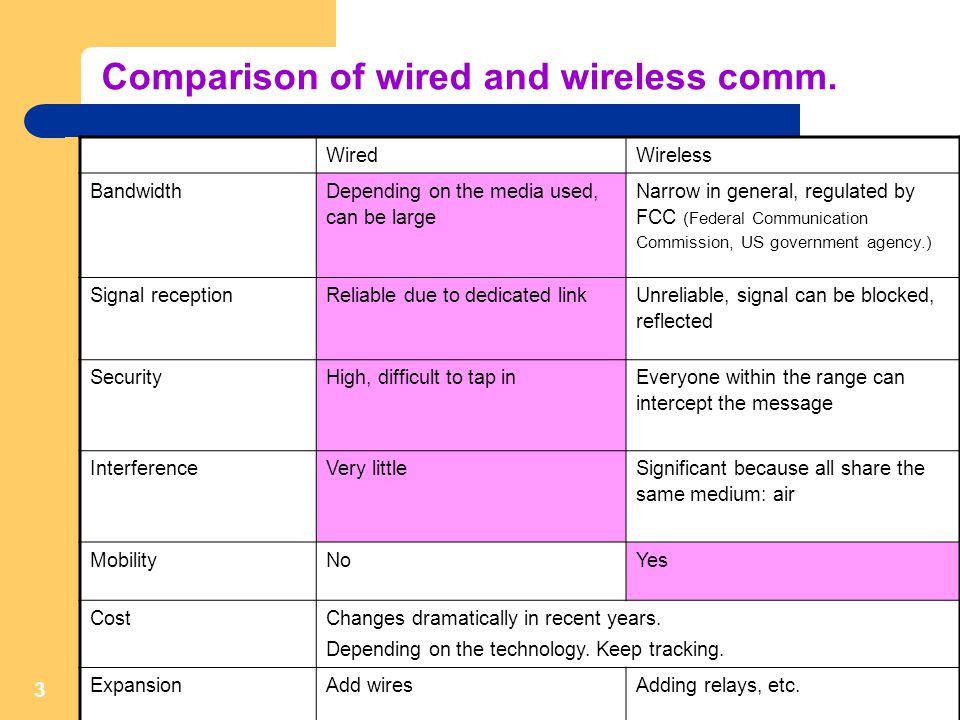 1 Part 4 Wireless Network Wireless Technologies Wireless Networks ...