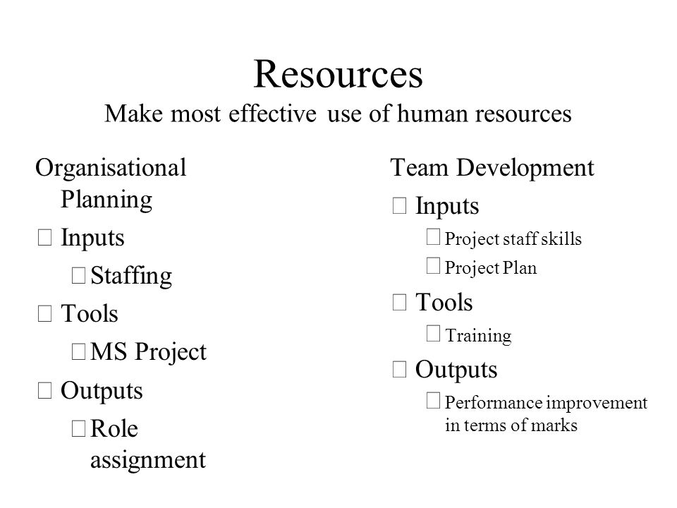 Resources Make most effective use of human resources Team Development •Inputs – Project staff skills – Project Plan •Tools – Training •Outputs – Performance improvement in terms of marks Organisational Planning •Inputs –Staffing •Tools –MS Project •Outputs –Role assignment