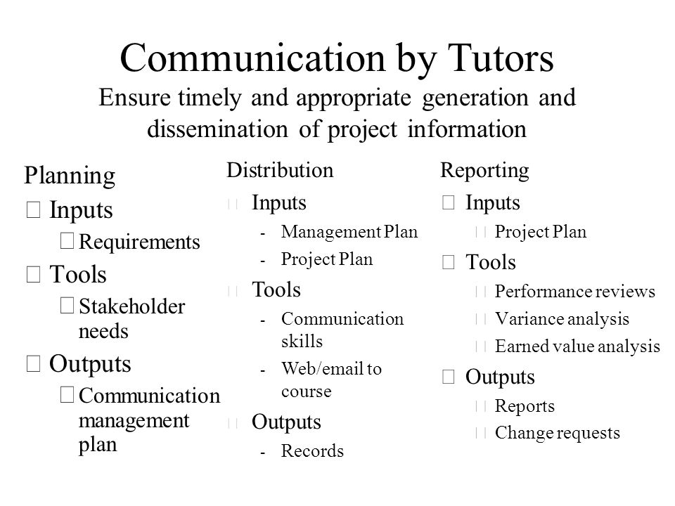 Communication by Tutors Ensure timely and appropriate generation and dissemination of project information Reporting •Inputs – Project Plan •Tools – Performance reviews – Variance analysis – Earned value analysis •Outputs – Reports – Change requests Planning •Inputs – Requirements •Tools – Stakeholder needs •Outputs – Communication management plan Distribution • Inputs - Management Plan - Project Plan • Tools - Communication skills - Web/ to course • Outputs - Records