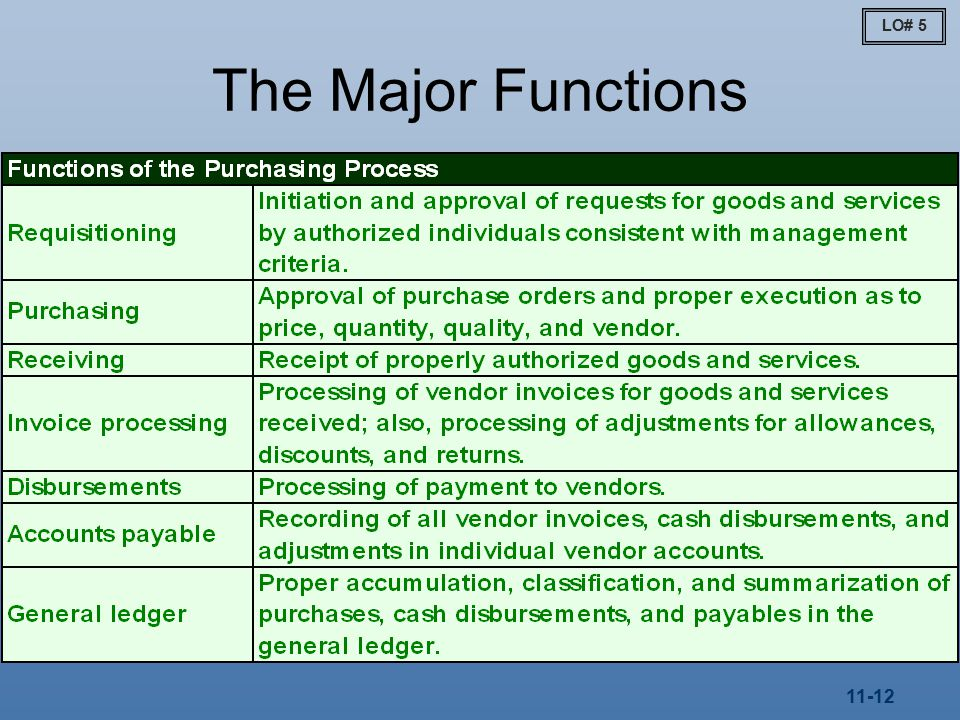 11-12 The Major Functions LO# 5