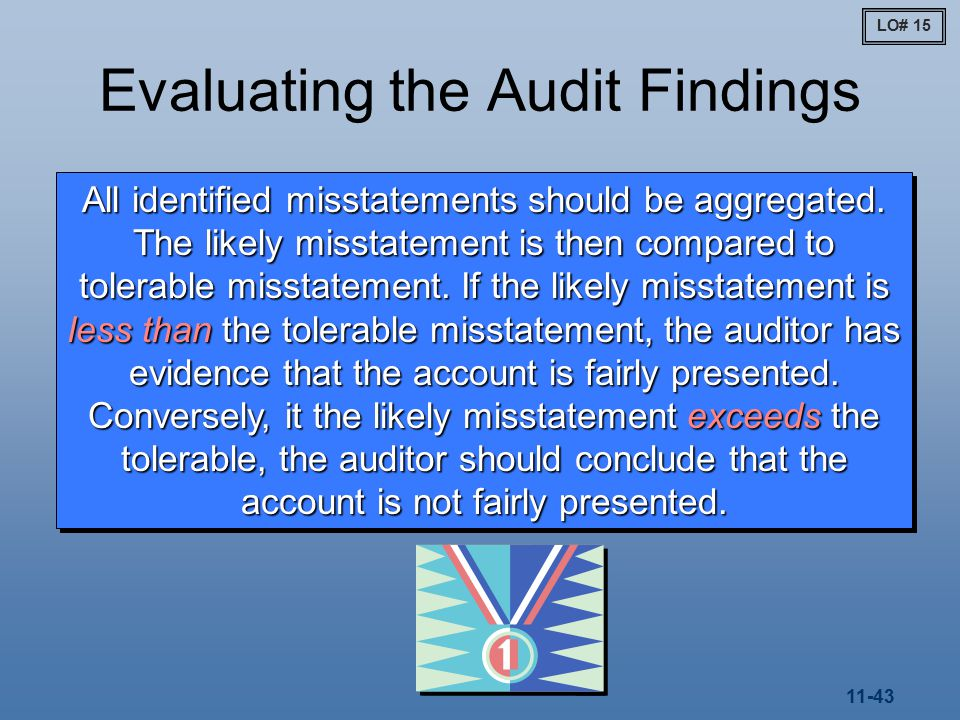 11-43 Evaluating the Audit Findings All identified misstatements should be aggregated.