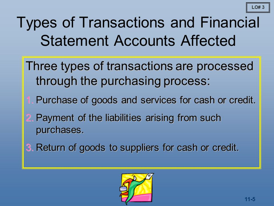 11-5 Types of Transactions and Financial Statement Accounts Affected Three types of transactions are processed through the purchasing process: 1.Purchase of goods and services for cash or credit.