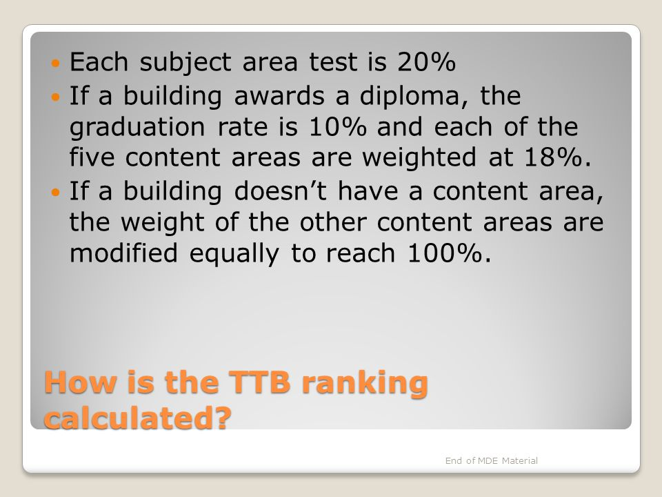 How is the TTB ranking calculated.