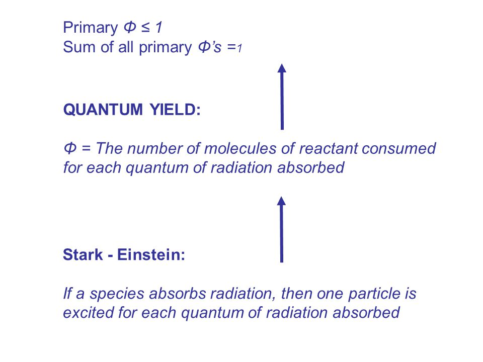 Stark - Einstein: If a species absorbs radiation, then one particle is excited for each quantum of radiation absorbed QUANTUM YIELD: Φ = The number of molecules of reactant consumed for each quantum of radiation absorbed Primary Φ ≤ 1 Sum of all primary Φ's = 1