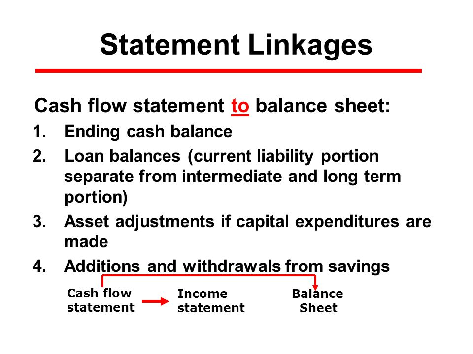 Statement Linkages Cash flow statement to income statement: 1.Cash receipts for crops and livestock 2.Cash operating expenses 3.All other cash items (e.g., interest payments) Cash flow statement Income statement Balance Sheet