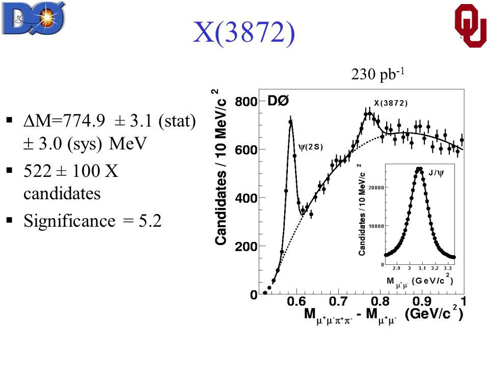 X(3872)   M=774.9 ± 3.1 (stat)  3.0 (sys) MeV  522 ± 100 X candidates  Significance = pb -1