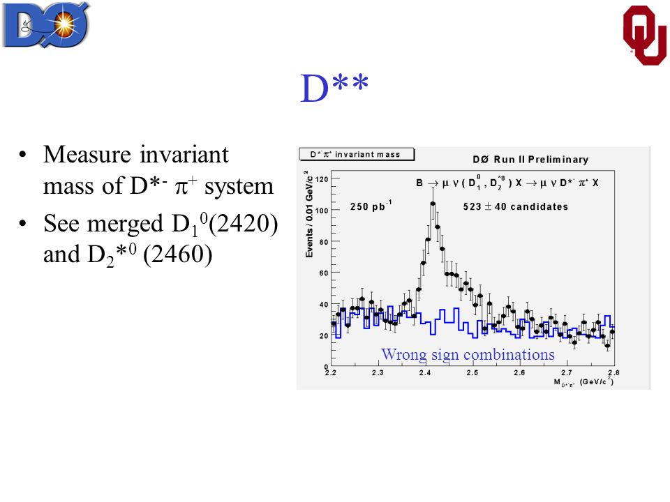 D** Measure invariant mass of D* -  + system See merged D 1 0 (2420) and D 2 * 0 (2460) Wrong sign combinations
