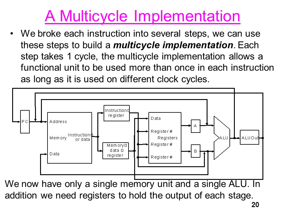 20 A Multicycle Implementation We broke each instruction into several steps, we can use these steps to build a multicycle implementation.