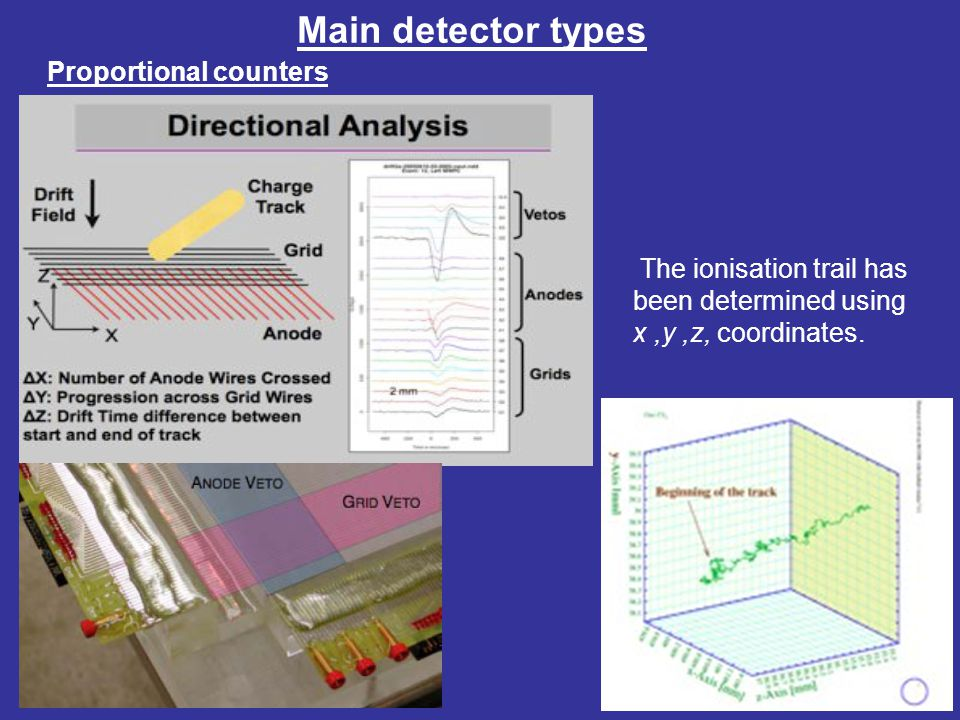 Main detector types Proportional counters The ionisation trail has been determined using x,y,z, coordinates.