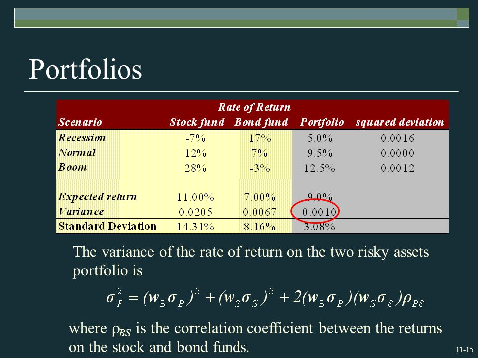 11-15 Portfolios The variance of the rate of return on the two risky assets portfolio is where  BS is the correlation coefficient between the returns on the stock and bond funds.
