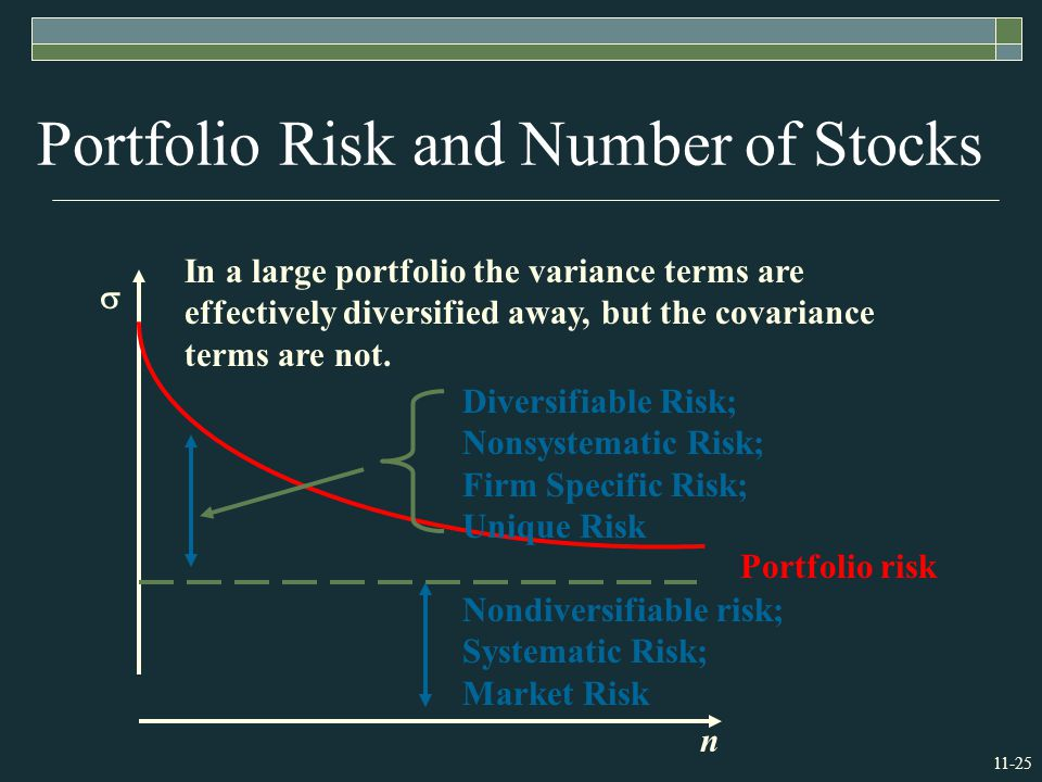 11-25 Portfolio Risk and Number of Stocks Nondiversifiable risk; Systematic Risk; Market Risk Diversifiable Risk; Nonsystematic Risk; Firm Specific Risk; Unique Risk n  In a large portfolio the variance terms are effectively diversified away, but the covariance terms are not.