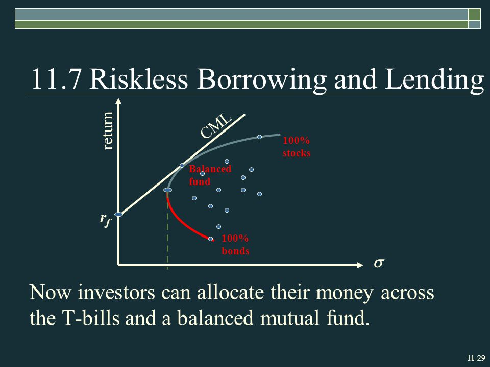 Riskless Borrowing and Lending Now investors can allocate their money across the T-bills and a balanced mutual fund.