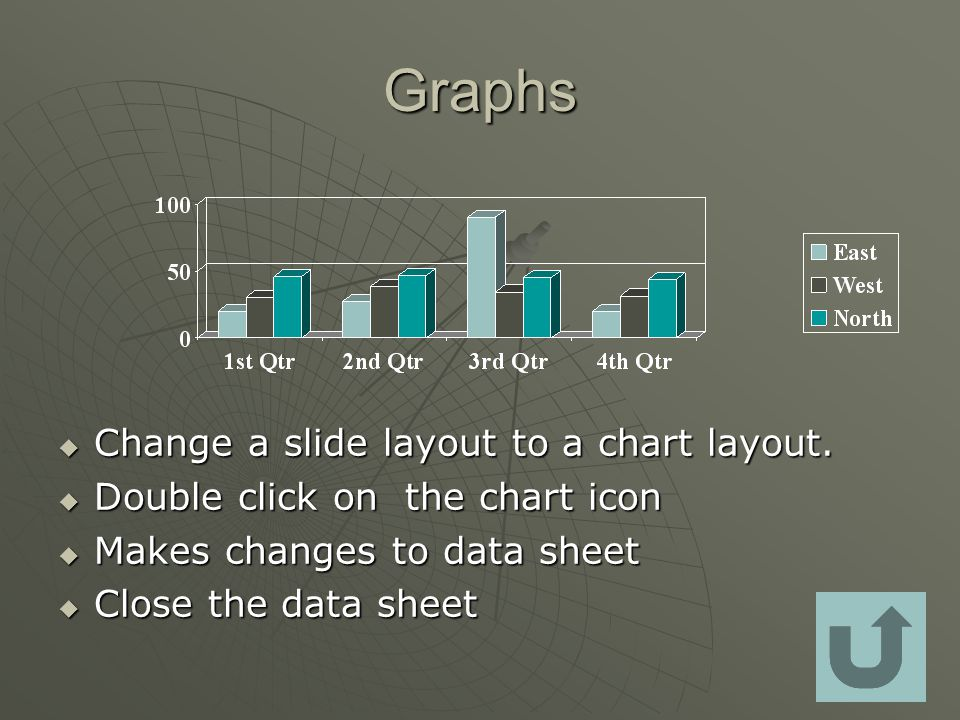 Graphs  Change a slide layout to a chart layout.