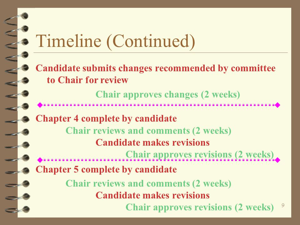 9 Timeline (Continued) Candidate submits changes recommended by committee to Chair for review Chair approves changes (2 weeks) Chapter 4 complete by candidate Chair reviews and comments (2 weeks) Candidate makes revisions Chair approves revisions (2 weeks) Chapter 5 complete by candidate Chair reviews and comments (2 weeks) Candidate makes revisions Chair approves revisions (2 weeks)