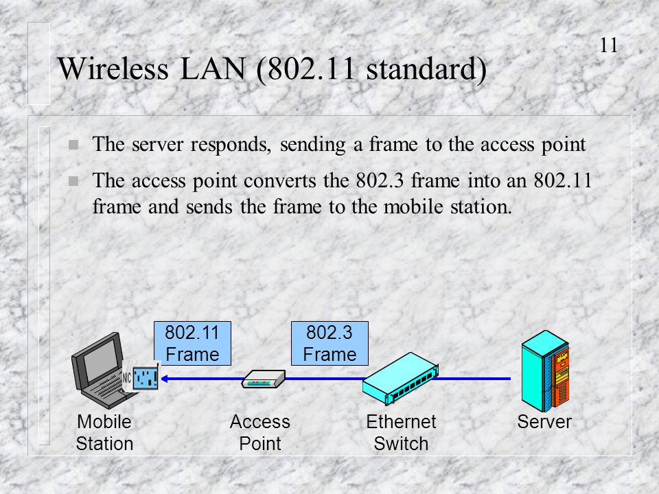 11 n The server responds, sending a frame to the access point n The access point converts the frame into an frame and sends the frame to the mobile station.