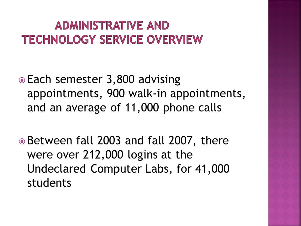  Each semester 3,800 advising appointments, 900 walk-in appointments, and an average of 11,000 phone calls  Between fall 2003 and fall 2007, there were over 212,000 logins at the Undeclared Computer Labs, for 41,000 students