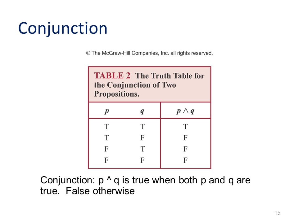 Conjunction 15 Conjunction: p ^ q is true when both p and q are true. False otherwise