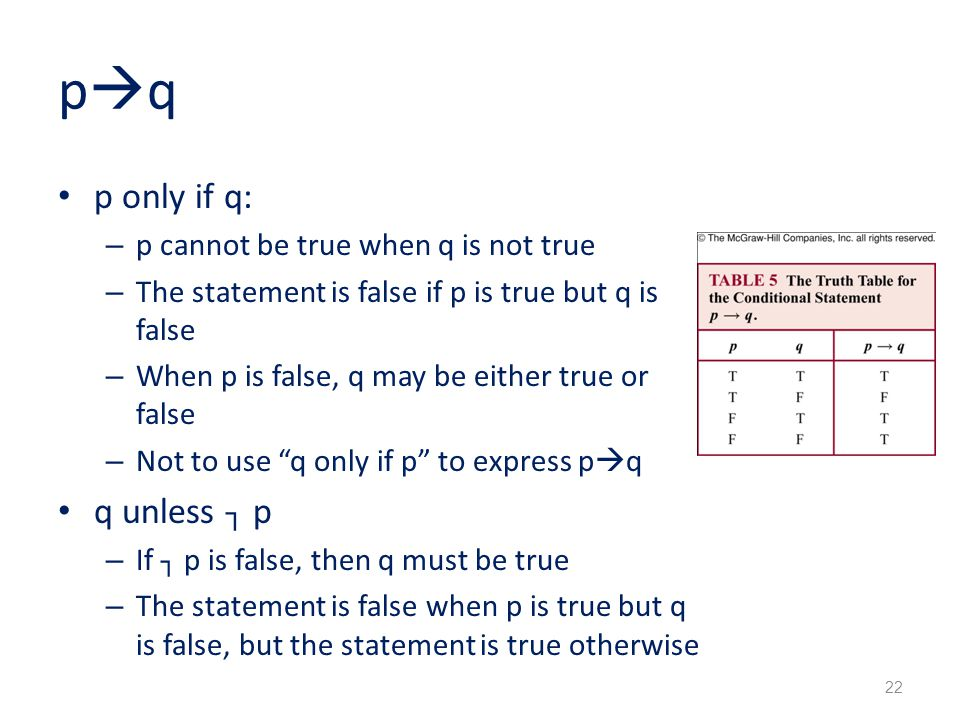 pqpq p only if q: – p cannot be true when q is not true – The statement is false if p is true but q is false – When p is false, q may be either true or false – Not to use q only if p to express p  q q unless ┐ p – If ┐ p is false, then q must be true – The statement is false when p is true but q is false, but the statement is true otherwise 22