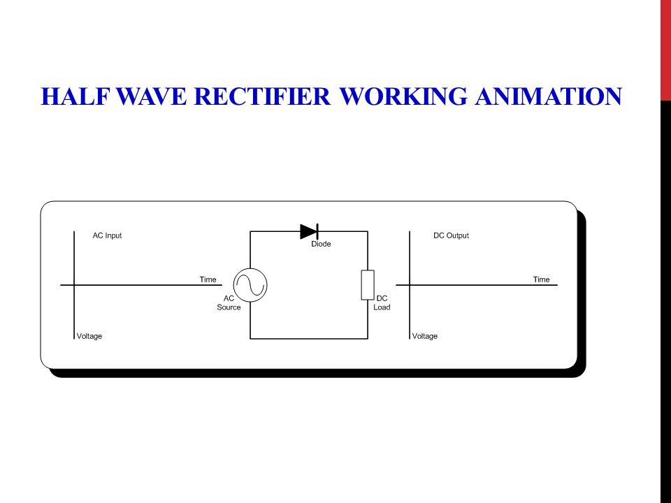 alternating current animation. 5 half wave rectifier working animation alternating current animation