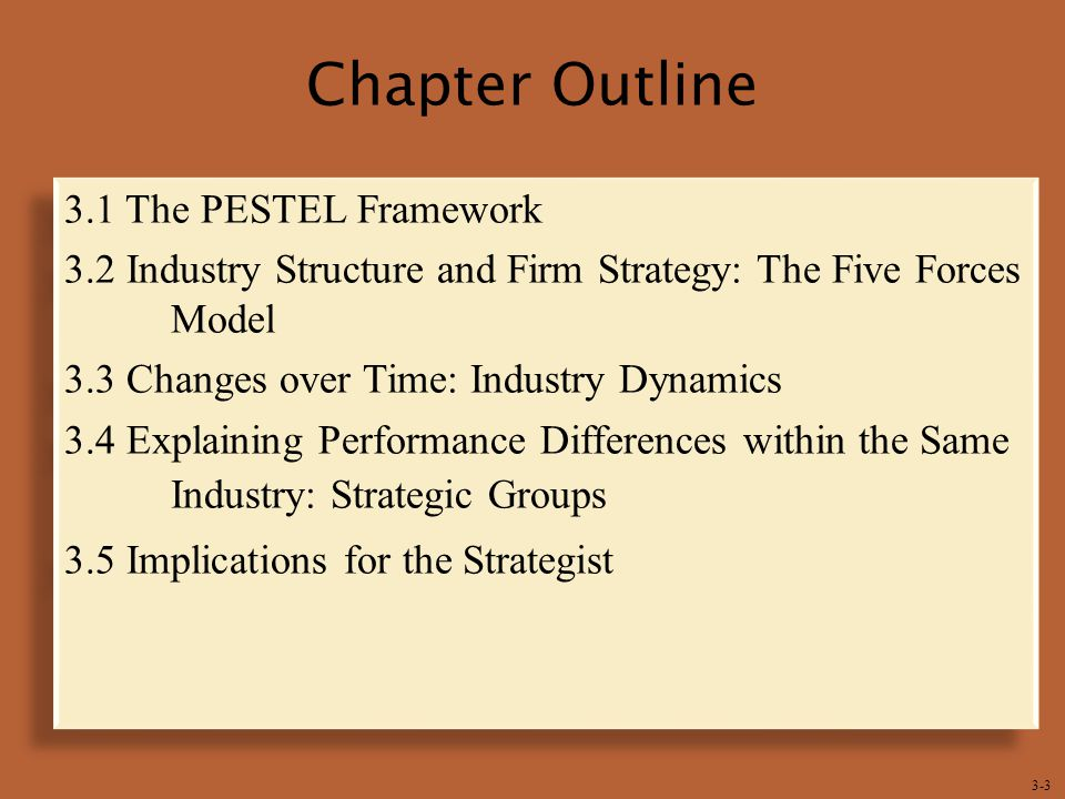 3-3 Chapter Outline 3.1 The PESTEL Framework 3.2 Industry Structure and Firm Strategy: The Five Forces Model 3.3 Changes over Time: Industry Dynamics 3.4 Explaining Performance Differences within the Same Industry: Strategic Groups 3.5 Implications for the Strategist 3.1 The PESTEL Framework 3.2 Industry Structure and Firm Strategy: The Five Forces Model 3.3 Changes over Time: Industry Dynamics 3.4 Explaining Performance Differences within the Same Industry: Strategic Groups 3.5 Implications for the Strategist