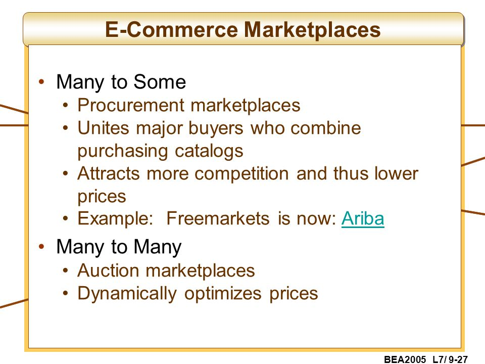 BEA2005 L7/ 9-27 E-Commerce Marketplaces Many to Some Procurement marketplaces Unites major buyers who combine purchasing catalogs Attracts more competition and thus lower prices Example: Freemarkets is now: AribaAriba Many to Many Auction marketplaces Dynamically optimizes prices