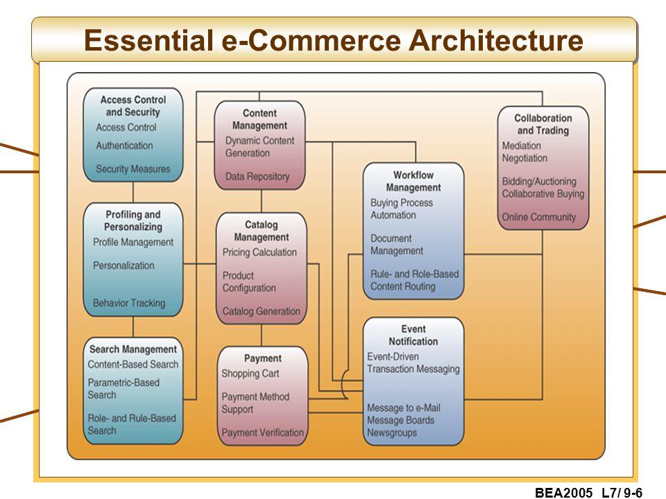 BEA2005 L7/ 9-6 Essential e-Commerce Architecture