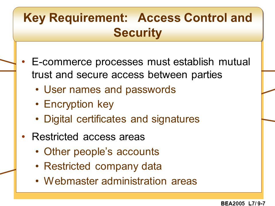 BEA2005 L7/ 9-7 Key Requirement: Access Control and Security E-commerce processes must establish mutual trust and secure access between parties User names and passwords Encryption key Digital certificates and signatures Restricted access areas Other people's accounts Restricted company data Webmaster administration areas