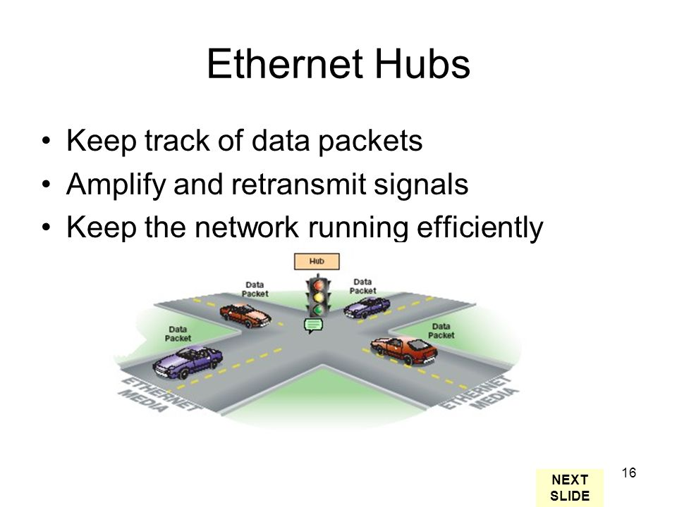 16 Ethernet Hubs Keep track of data packets Amplify and retransmit signals Keep the network running efficiently NEXT SLIDE