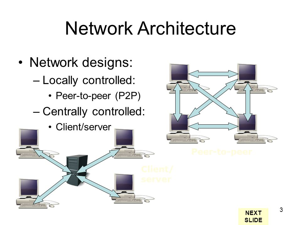 3 Network Architecture Network designs: –Locally controlled: Peer-to-peer (P2P) –Centrally controlled: Client/server Peer-to-peer Client/ server NEXT SLIDE