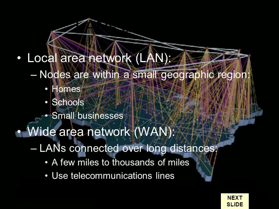 6 LANs and WANs Local area network (LAN): –Nodes are within a small geographic region: Homes Schools Small businesses Wide area network (WAN): –LANs connected over long distances: A few miles to thousands of miles Use telecommunications lines NEXT SLIDE