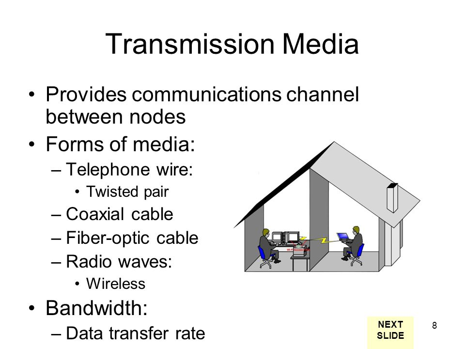 8 Transmission Media Provides communications channel between nodes Forms of media: –Telephone wire: Twisted pair –Coaxial cable –Fiber-optic cable –Radio waves: Wireless Bandwidth: –Data transfer rate NEXT SLIDE