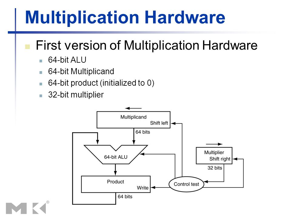 Multiplication Hardware First version of Multiplication Hardware 64-bit ALU 64-bit Multiplicand 64-bit product (initialized to 0) 32-bit multiplier