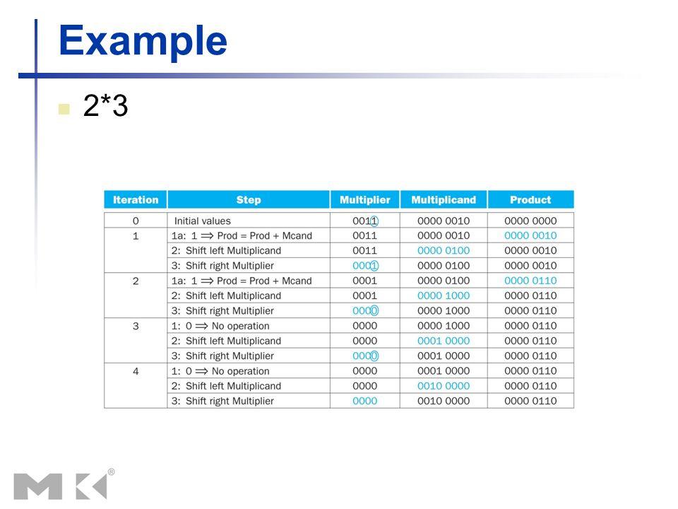 Example 2*3