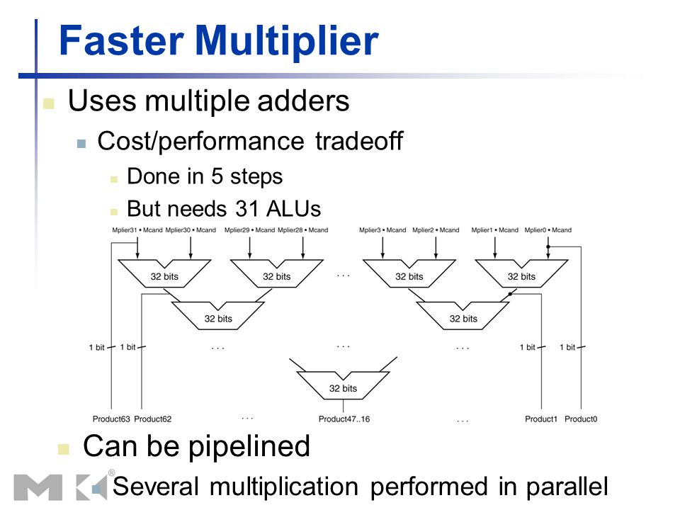 Faster Multiplier Uses multiple adders Cost/performance tradeoff Done in 5 steps But needs 31 ALUs Can be pipelined Several multiplication performed i