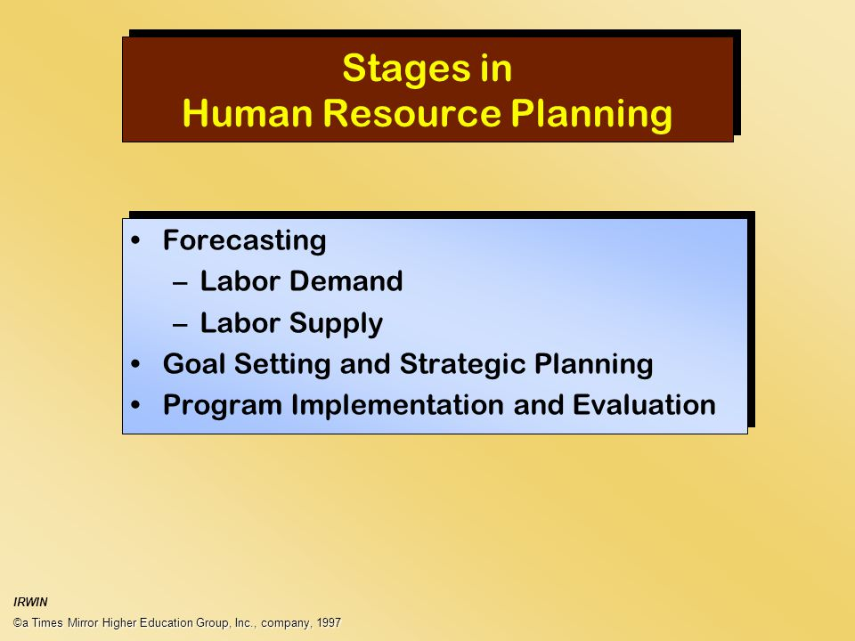 Stages in Human Resource Planning Forecasting –Labor Demand –Labor Supply Goal Setting and Strategic Planning Program Implementation and Evaluation Forecasting –Labor Demand –Labor Supply Goal Setting and Strategic Planning Program Implementation and Evaluation ©a Times Mirror Higher Education Group, Inc., company, 1997 IRWIN
