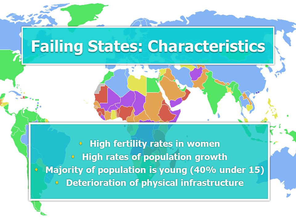 Failing States: Characteristics  High fertility rates in women  High rates of population growth  Majority of population is young (40% under 15)  Deterioration of physical infrastructure  High fertility rates in women  High rates of population growth  Majority of population is young (40% under 15)  Deterioration of physical infrastructure