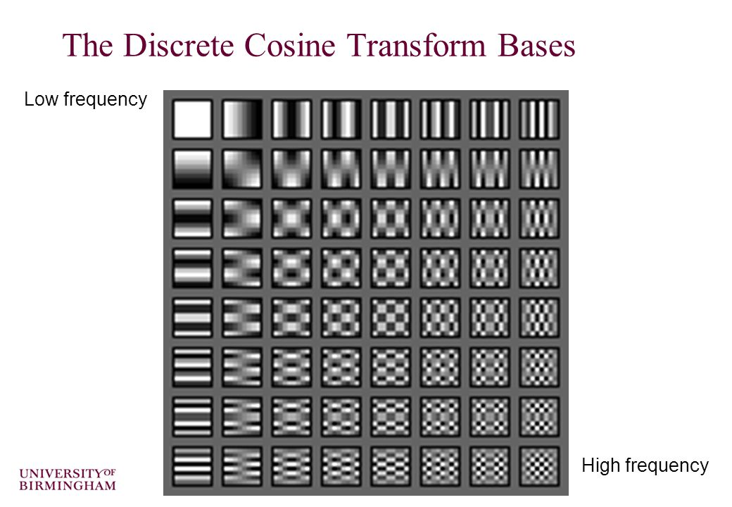 The Discrete Cosine Transform Bases Low frequency High frequency