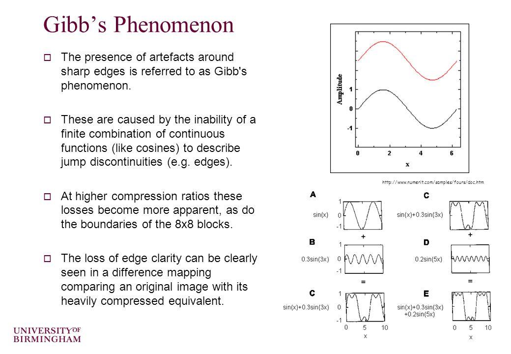 Gibb's Phenomenon  The presence of artefacts around sharp edges is referred to as Gibb s phenomenon.