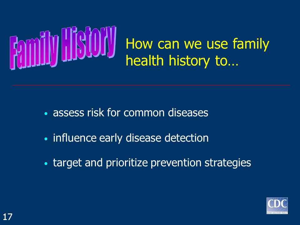 assess risk for common diseases influence early disease detection target and prioritize prevention strategies How can we use family health history to… 17