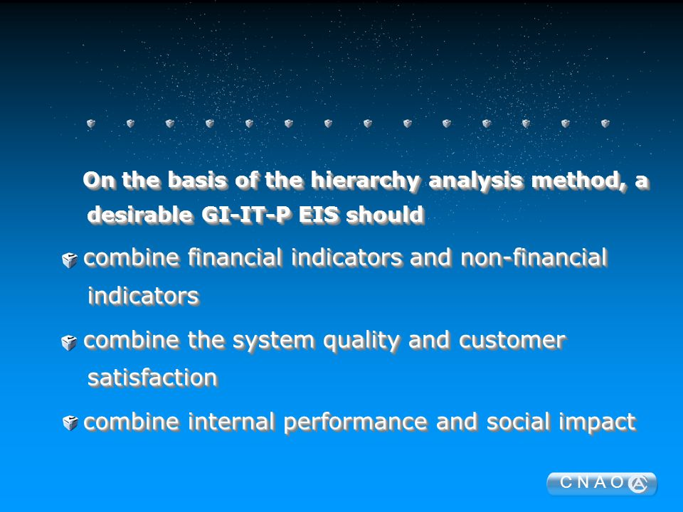 C N A O On the basis of the hierarchy analysis method, a desirable GI-IT-P EIS should On the basis of the hierarchy analysis method, a desirable GI-IT-P EIS should - combine financial indicators and non-financial indicators - combine financial indicators and non-financial indicators - combine the system quality and customer satisfaction - combine the system quality and customer satisfaction - combine internal performance and social impact - combine internal performance and social impact