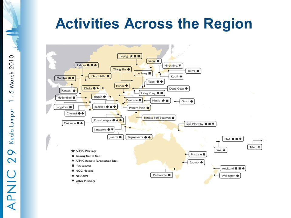 Activities Across the Region