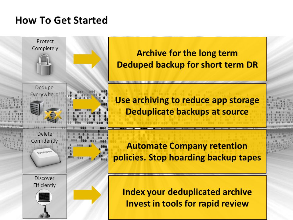 How To Get Started Symantec Information Management 23 Protect Completely Delete Confidently Dedupe Everywhere Discover Efficiently Archive for the long term Deduped backup for short term DR Automate Company retention policies.