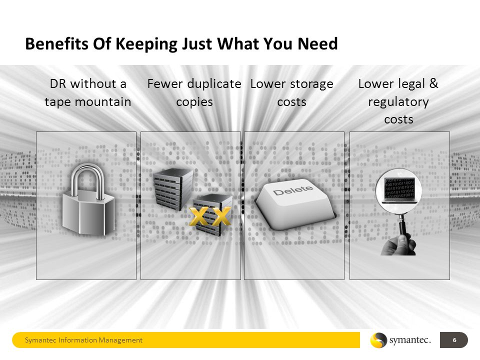 Benefits Of Keeping Just What You Need Symantec Information Management 6 DR without a tape mountain Lower storage costs Lower legal & regulatory costs Fewer duplicate copies