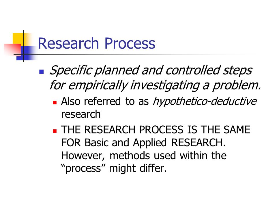 Research Process Specific planned and controlled steps for empirically investigating a problem.