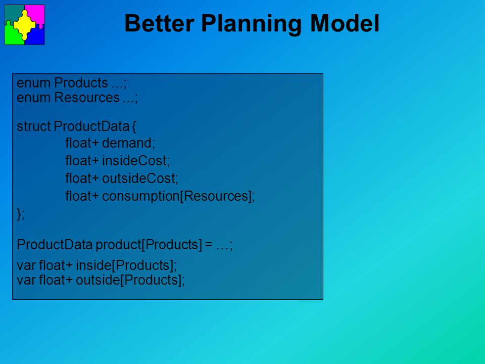 Better Planning Model enum Products...; enum Resources...; struct ProductData { float+ demand; float+ insideCost; float+ outsideCost; float+ consumption[Resources]; }; ProductData product[Products] = …; var float+ inside[Products]; var float+ outside[Products];