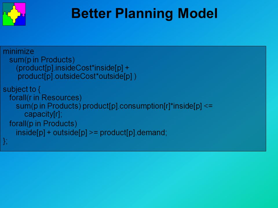 Better Planning Model minimize sum(p in Products) (product[p].insideCost*inside[p] + product[p].outsideCost*outside[p] ) subject to { forall(r in Resources) sum(p in Products) product[p].consumption[r]*inside[p] <= capacity[r]; forall(p in Products) inside[p] + outside[p] >= product[p].demand; };