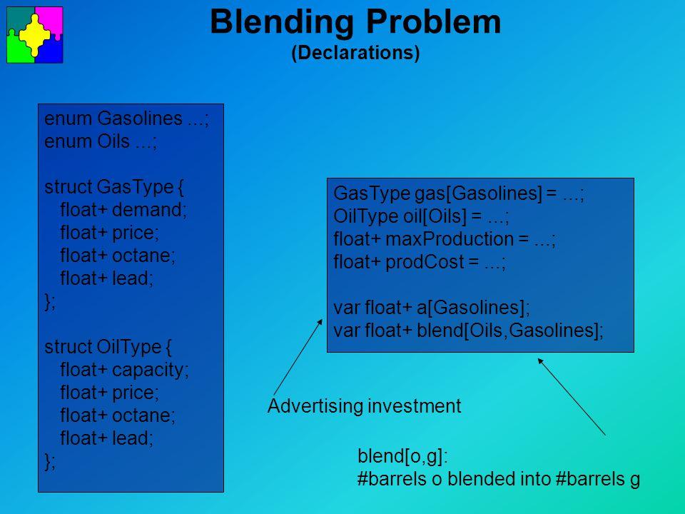 Blending Problem (Declarations) enum Gasolines...; enum Oils...; struct GasType { float+ demand; float+ price; float+ octane; float+ lead; }; struct OilType { float+ capacity; float+ price; float+ octane; float+ lead; }; GasType gas[Gasolines] =...; OilType oil[Oils] =...; float+ maxProduction =...; float+ prodCost =...; var float+ a[Gasolines]; var float+ blend[Oils,Gasolines]; Advertising investment blend[o,g]: #barrels o blended into #barrels g