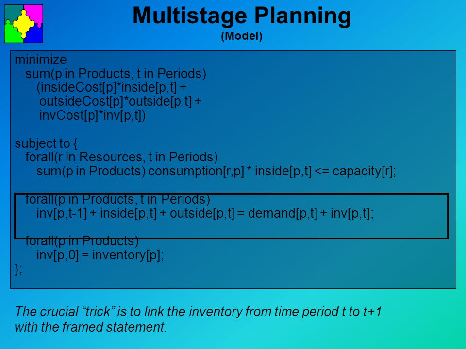 Multistage Planning (Model) minimize sum(p in Products, t in Periods) (insideCost[p]*inside[p,t] + outsideCost[p]*outside[p,t] + invCost[p]*inv[p,t]) subject to { forall(r in Resources, t in Periods) sum(p in Products) consumption[r,p] * inside[p,t] <= capacity[r]; forall(p in Products, t in Periods) inv[p,t-1] + inside[p,t] + outside[p,t] = demand[p,t] + inv[p,t]; forall(p in Products) inv[p,0] = inventory[p]; }; The crucial trick is to link the inventory from time period t to t+1 with the framed statement.